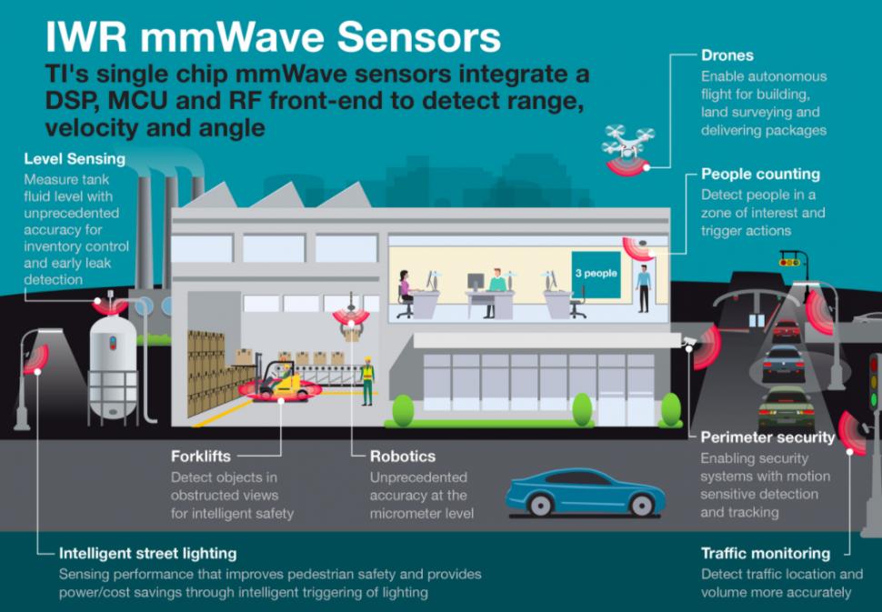 sensor chips