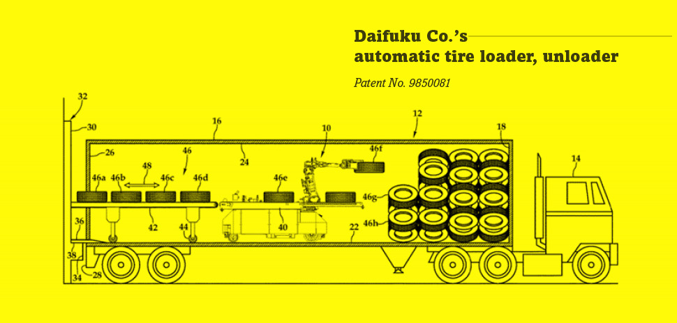 Daifuku Co.'s automatic tire loader, unloader